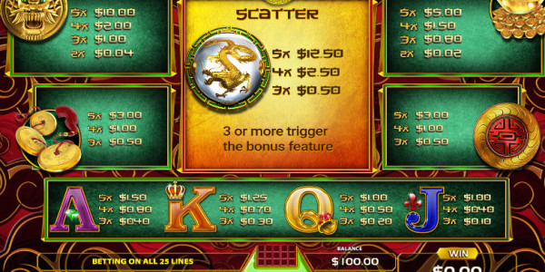 Dragons And Pearls Video Slots by GameArt MCPcom pay