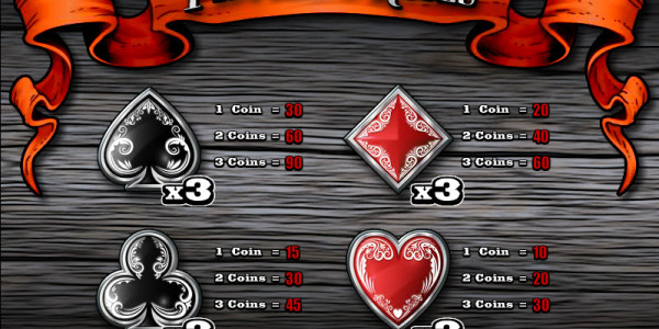 Pistols & Roses Classic slots by Rival MCPcom pay