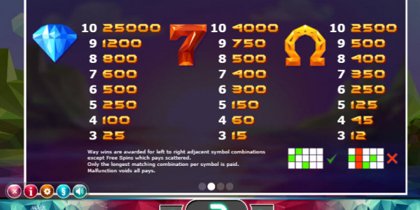 Doubles Video Slots by Yggdrasil Gaming MCPcom pay2