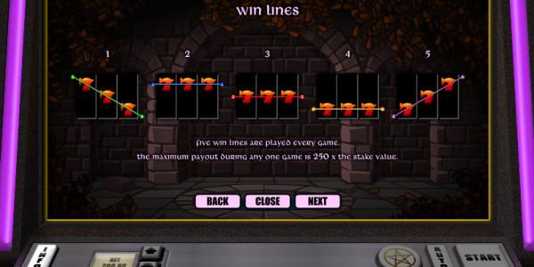 Pentagram — Классический слот от Realistic Games MCPcom pay2