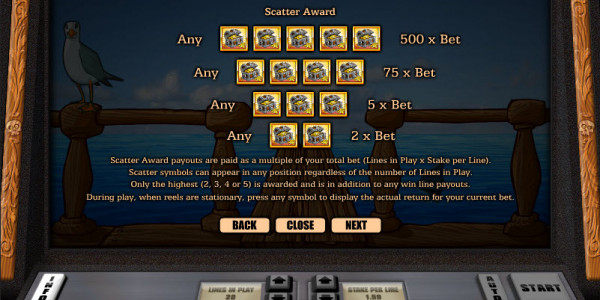 Pirate Radio Video Slots by Realistic Games MCPcom pay2