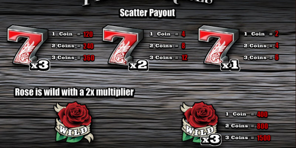 Pistols & Roses Classic slots by Rival MCPcom pay2