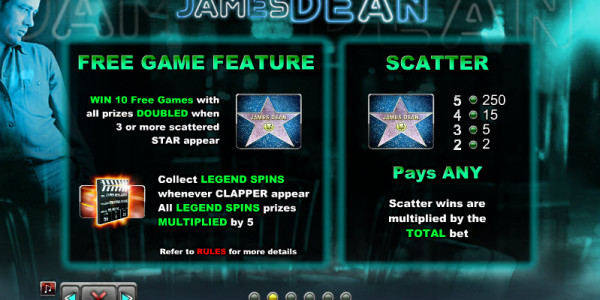 James Dean Video slots by NextGen Gaming MCPcom pay2