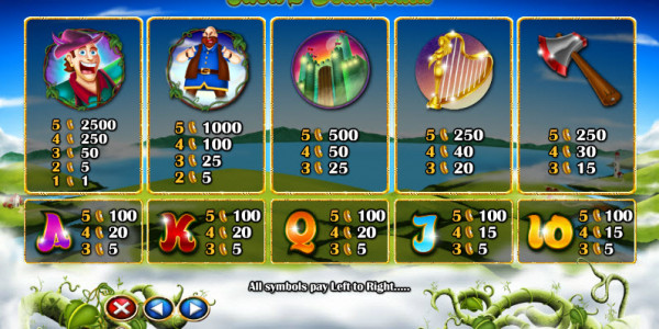 Jack's Beanstalk Video slots by NextGen Gaming MCPcom pay2