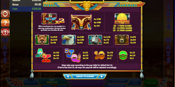 By the Rivers of Buffalo Video Slots by GamesOS Gaming MCPcom pay