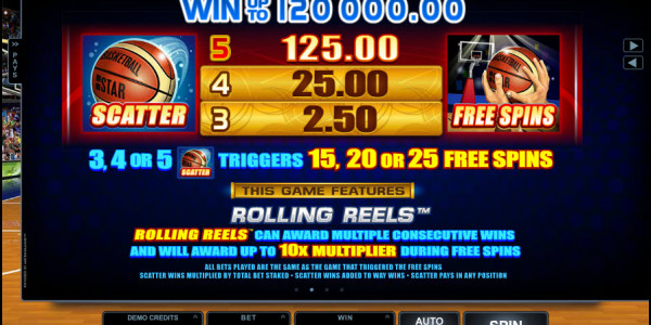 Basketball Star Video slots by Microgaming MCPcom pay2