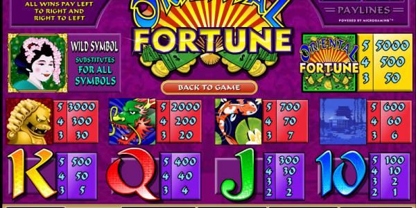 Oriental Fortune MCPcom Microgaming pay