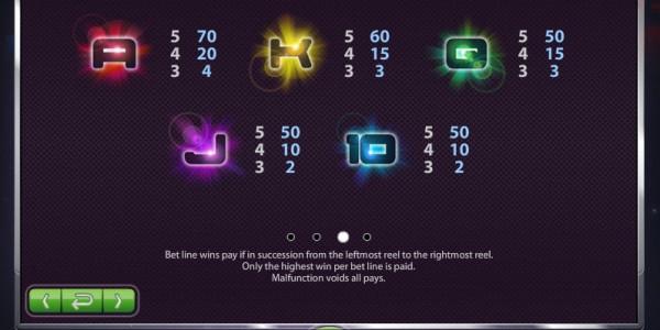 Bigbang paytable 3