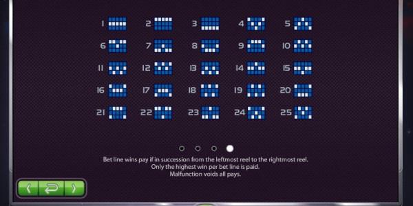 Bigbang paytable 4