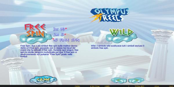Olympus mcp paytable1