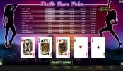 Double bonus poker mcp wm win